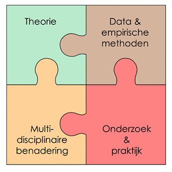 ingredienten_nl